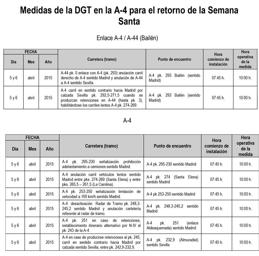 MEDIDAS DE LA DGT EN LA A-4 PARA EL RETORNO DE LA SEMANA SANTA