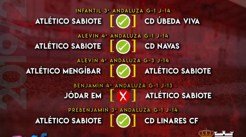 """El Atlético Sabiote no publicará el resultado numérico de los partidos de su cantera como """"promoción de los valores en el deporte"""""""