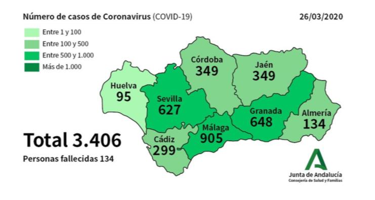JAÉN, 414 POSITIVOS Y 15 FALLECIDOS POR EL COVID-19